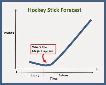 MD-Hockey-stick-graph.jpg